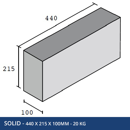 4'' standard block sizes